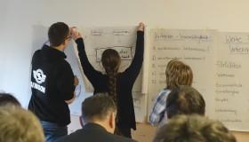 Präsentation von Workshopergebnissen
