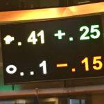 CETA nimmt parlamentarische Hürde in Strasbourg