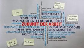 """Themen-Cloud mit Bürgerbeiträgen zum Thema Arbeit der Zukunft vom Informationsabend """"Auf dem Weg zur Kulturhauptstadt 2025"""" am 21. Februar 2017 in der Kulturwerkstatt Auf AEG."""